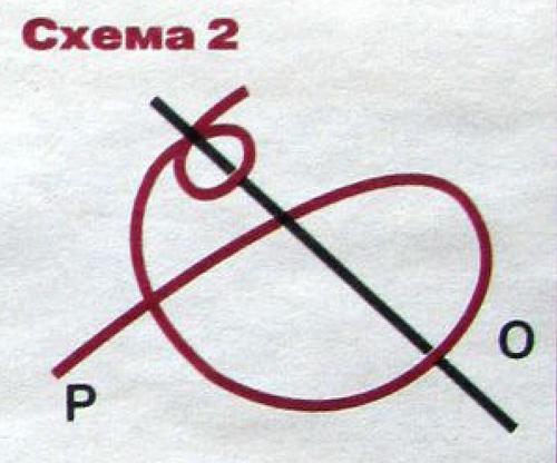 ...то далее плетите такими же узелками, но уже в шахматном порядке, чтобы получилась сетка (см.схему 3.