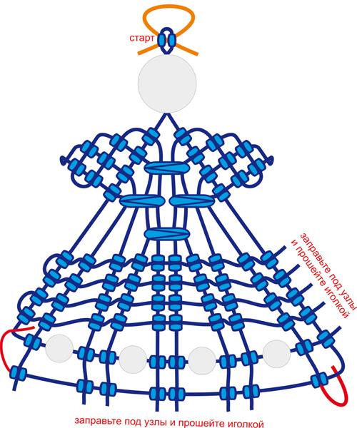 схема 2. макраме схема изделия ангелок.