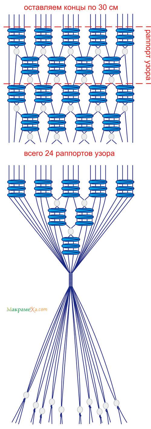 http://makramexa.com/1/krasnoe_poyasok/sxema_poyas.jpg