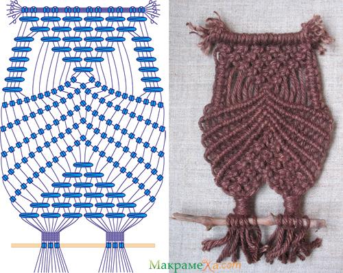 Плетеная Сова. схема макраме совы.