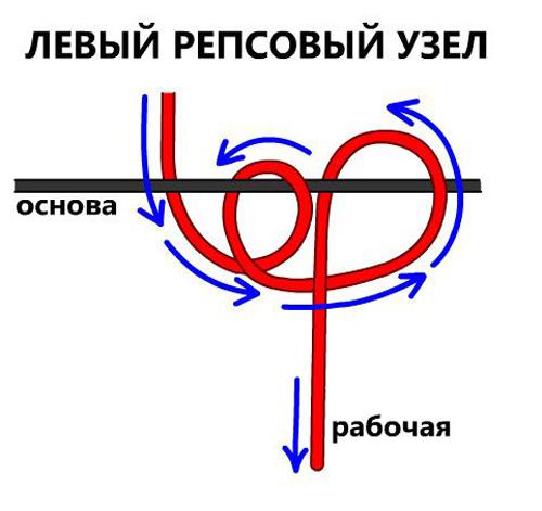 левый репсовый узел