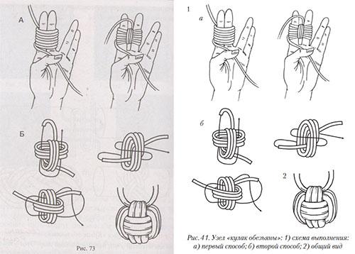 Как сделать жесткий кулак